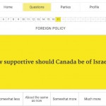 CBC Commissioned Vote Compass Singles Out Canadian Support for Israel